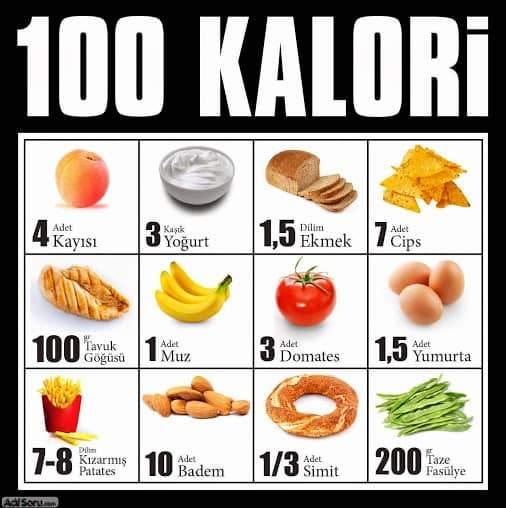 700 Kalorilik Diyet Ile Sok Zayiflama Diyet Listesi Mavi Kadin
