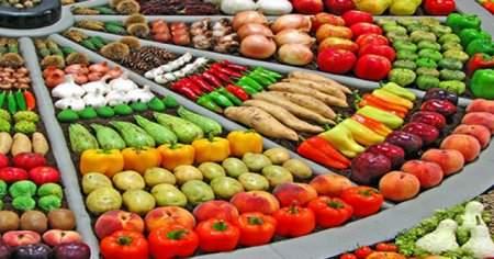 Kalorisiz (En Az Kalorili )Tok Tutan Yiyecekler Meyveler İçecekler
