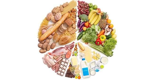 Sağlıklı Saçlar İçin, Saç Sağlığı Olması İçin Ne Yemeli?
