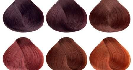 Bakır Tarçın Saç Kime Yakışır, Bakımı Nasıl Yapılmalı?