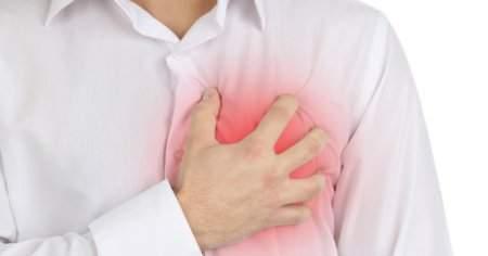 Miyokart Enfarktüsü Akut Miyokard İnfarktüsü Ne Demek?
