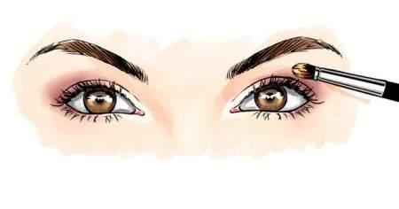 Toprak Tonlarında Göz Makyajı Nasıl Yapılır?